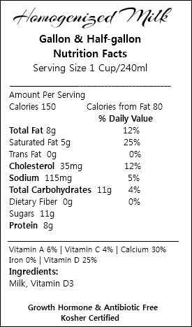 Homogenized Milk Gallon & Half-gallon Nutrition Facts Serving Size 1 Cup/240ml ___________________________________________ Amount Per Serving Calories 150 Calories from Fat 80 % Daily Value Total Fat 8g 12% Saturated Fat 5g 25% Trans Fat 0g 0% Cholesterol 35mg 12% Sodium 115mg 5% Total Carbohydrates 11g 4% Dietary Fiber 0g 0% Sugars 11g Protein 8g _________________________________________________ Vitamin A 6% | Vitamin C 4% | Calcium 30% Iron 0% | Vitamin D 25% Ingredients: Milk, Vitamin D3 Growth Hormone & Antibiotic Free Kosher Certified
