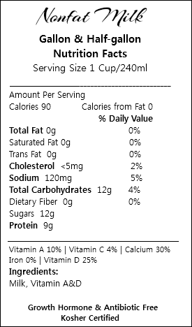 Nonfat Milk Gallon & Half-gallon Nutrition Facts Serving Size 1 Cup/240ml ___________________________________________ Amount Per Serving Calories 90 Calories from Fat 0 % Daily Value Total Fat 0g 0% Saturated Fat 0g 0% Trans Fat 0g 0% Cholesterol <5mg 2% Sodium 120mg 5% Total Carbohydrates 12g 4% Dietary Fiber 0g 0% Sugars 12g Protein 9g _________________________________________________ Vitamin A 10% | Vitamin C 4% | Calcium 30% Iron 0% | Vitamin D 25% Ingredients: Milk, Vitamin A&D Growth Hormone & Antibiotic Free Kosher Certified